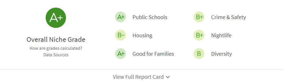 Wellesley-MA-City-Grades