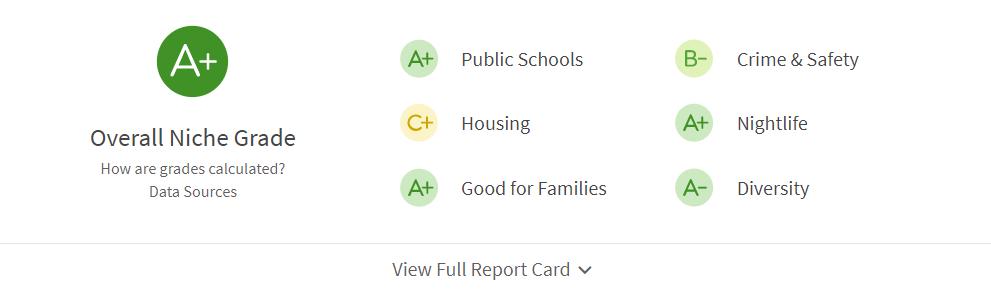 brookline MA rating